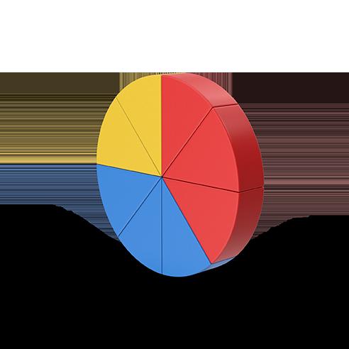 seo pie chart